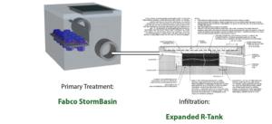 stormbasin stormsafe infiltration stormwater treatment train